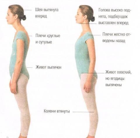 Беременность после операции по увеличению груди