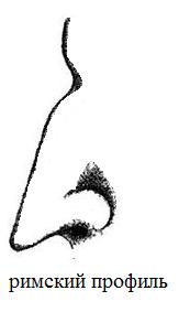 Пластика спинки носа фото
