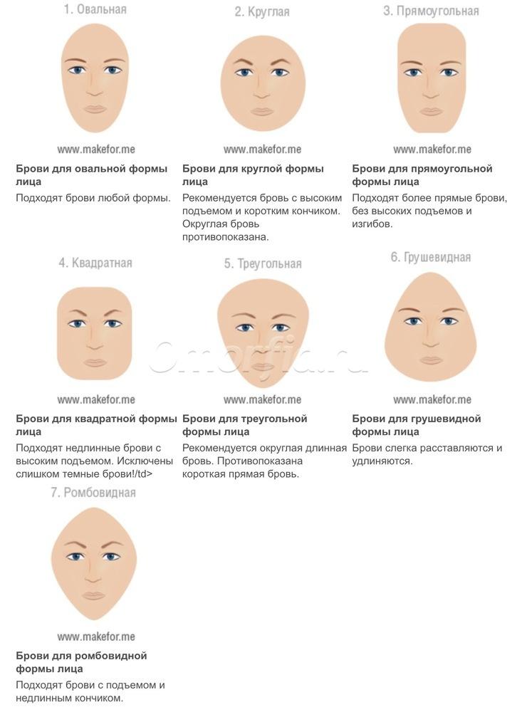 Прямые брови для круглого лица