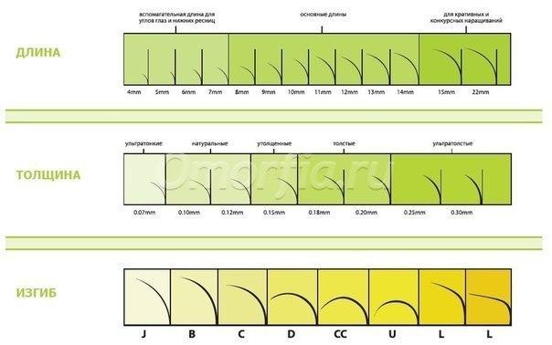Как проносить нарощенные ресницы 1,5 месяца и в 79